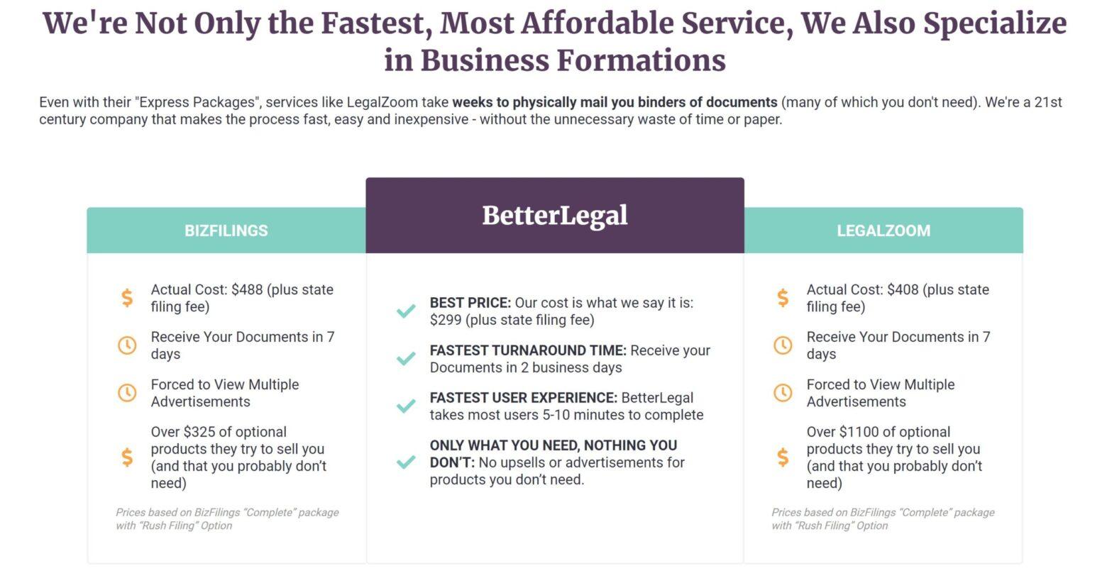 BetterLegal vs LegalZoom LLC service